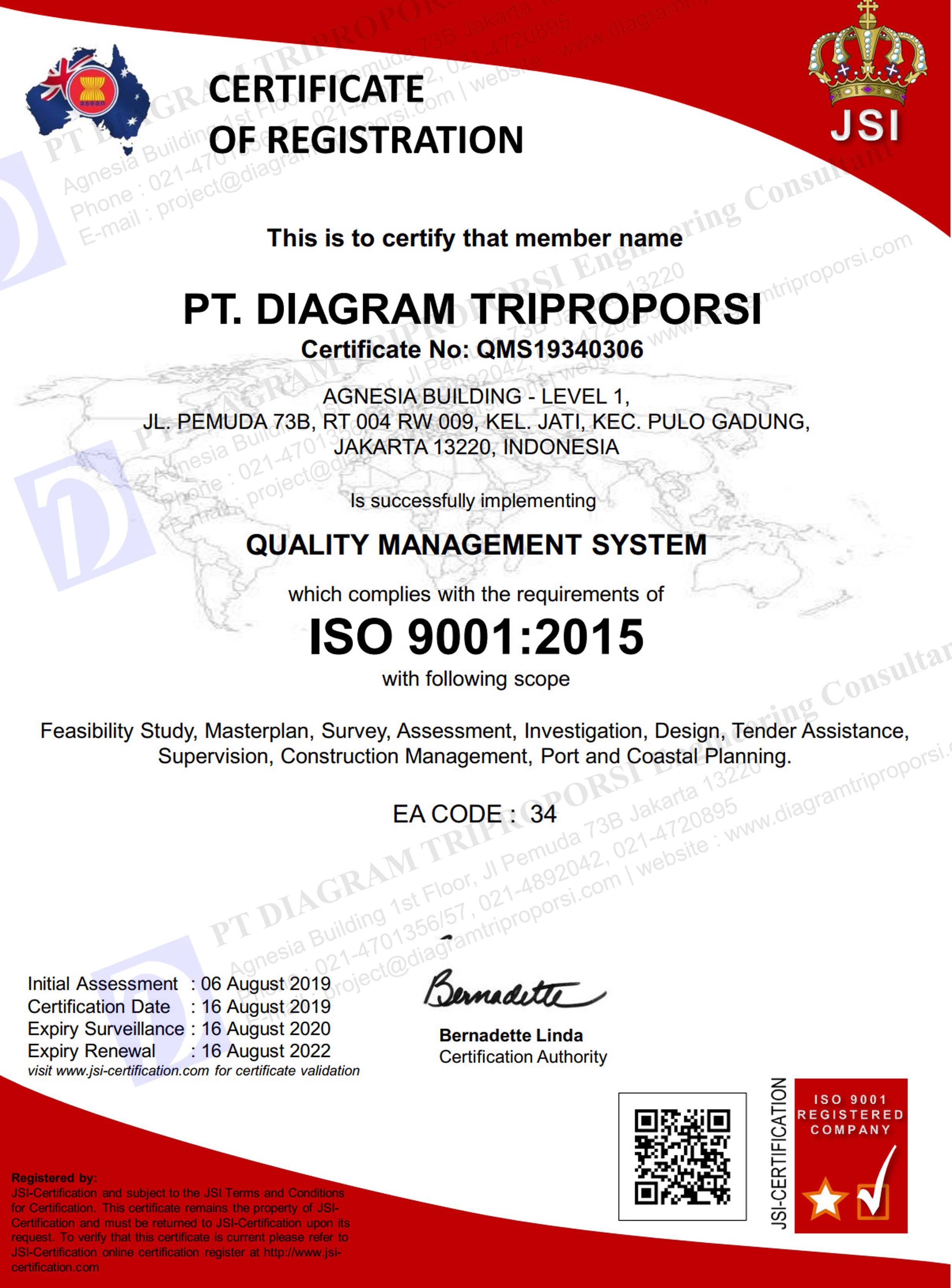 Our certificate sertifikat badan usaha ccuart Choice Image