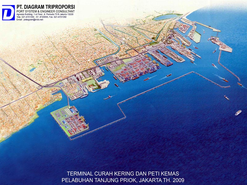 Pelabuhan priok